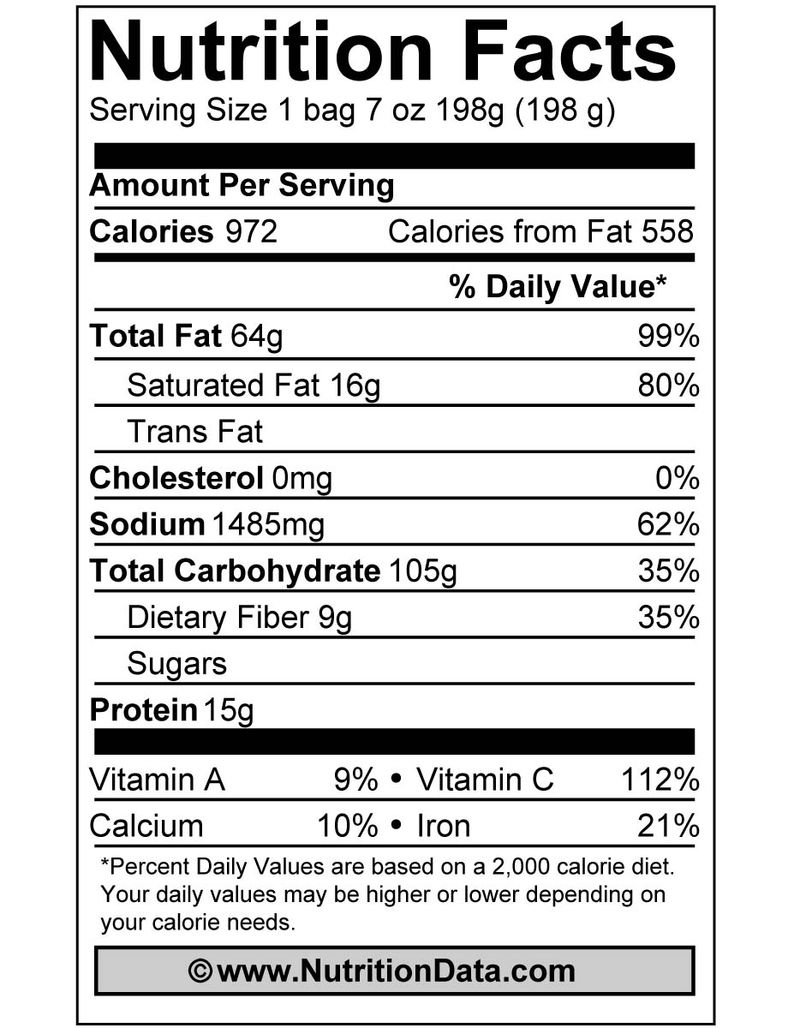 Nutrition_facts_label