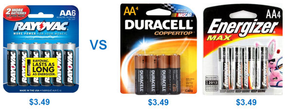 Battery-price-comparison
